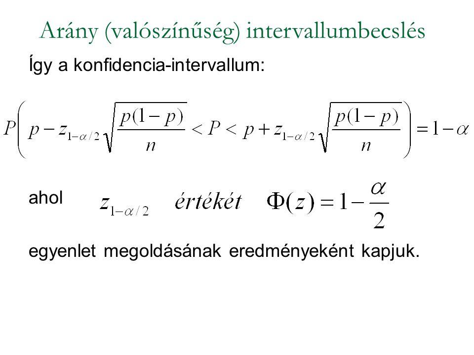 Így a konfidencia-intervallum: ahol egyenlet megoldásának eredményeként kapjuk. Arány (valószínűség) intervallumbecslés