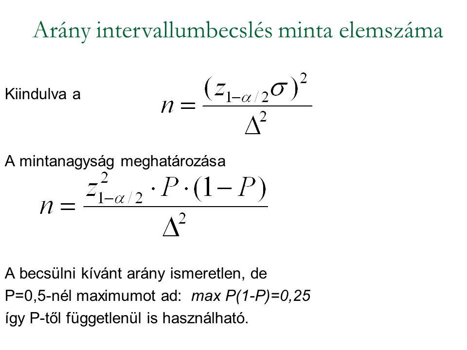Kiindulva a A mintanagyság meghatározása A becsülni kívánt arány ismeretlen, de P=0,5-nél maximumot ad: max P(1-P)=0,25 így P-től függetlenül is használható.