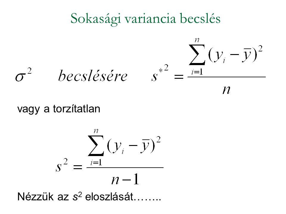 vagy a torzítatlan Nézzük az s 2 eloszlását…….. Sokasági variancia becslés