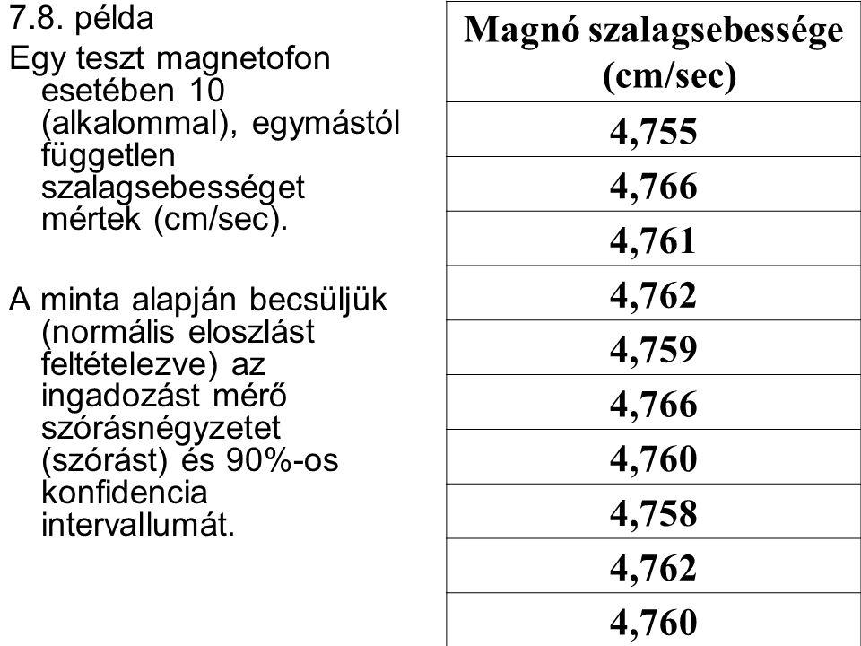 7.8. példa Egy teszt magnetofon esetében 10 (alkalommal), egymástól független szalagsebességet mértek (cm/sec). A minta alapján becsüljük (normális el
