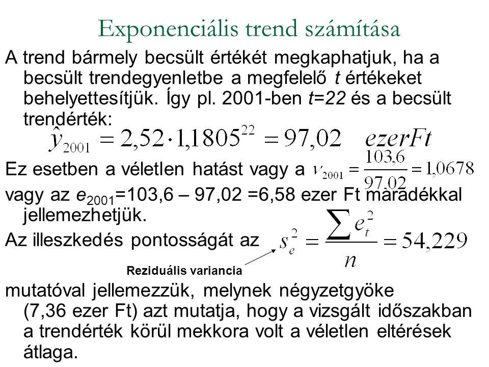 A trend bármely becsült értékét megkaphatjuk, ha a becsült trendegyenletbe a megfelelő t értékeket behelyettesítjük. Így pl. 2001-ben t=22 és a becsül