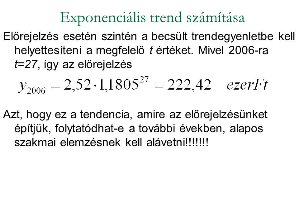 Előrejelzés esetén szintén a becsült trendegyenletbe kell helyettesíteni a megfelelő t értéket. Mivel 2006-ra t=27, így az előrejelzés Azt, hogy ez a