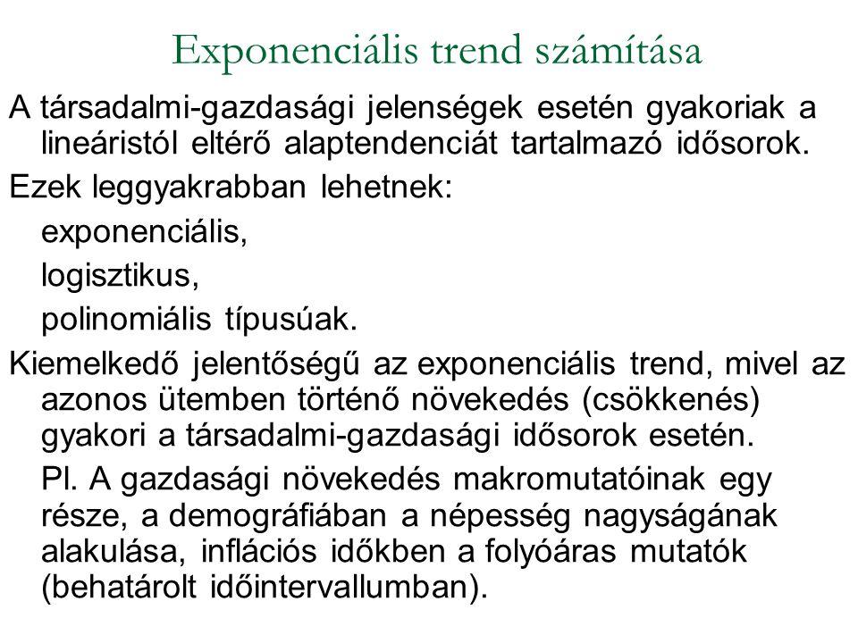 Exponenciális trend becslése a normálegyenletek megoldásával