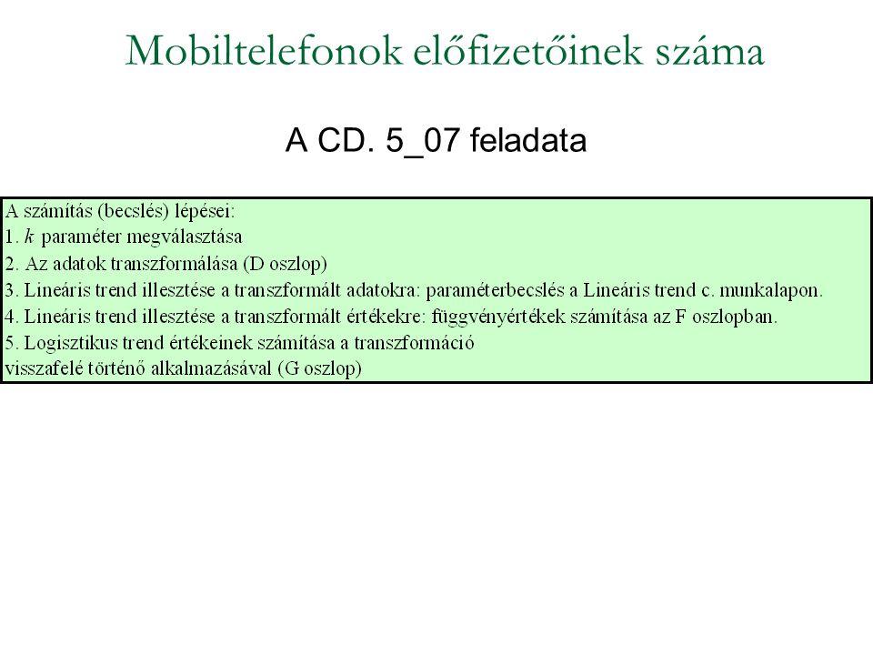 A CD. 5_07 feladata Mobiltelefonok előfizetőinek száma