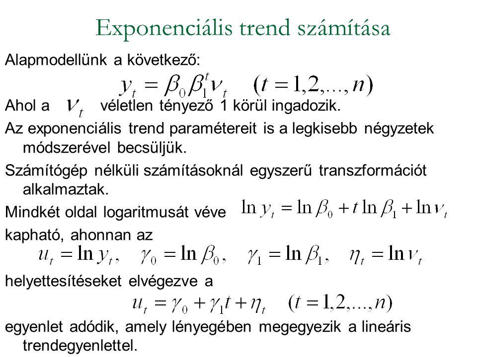 Alapmodellünk a következő: Ahol a véletlen tényező 1 körül ingadozik. Az exponenciális trend paramétereit is a legkisebb négyzetek módszerével becsülj
