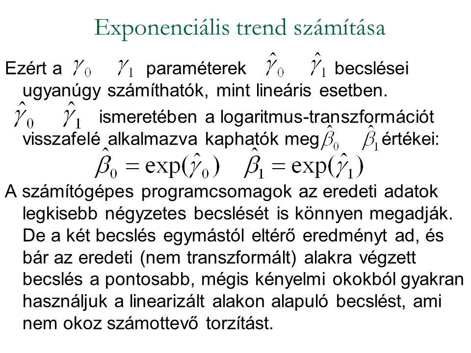 Ezért a paraméterekbecslései ugyanúgy számíthatók, mint lineáris esetben. ismeretében a logaritmus-transzformációt visszafelé alkalmazva kaphatók meg
