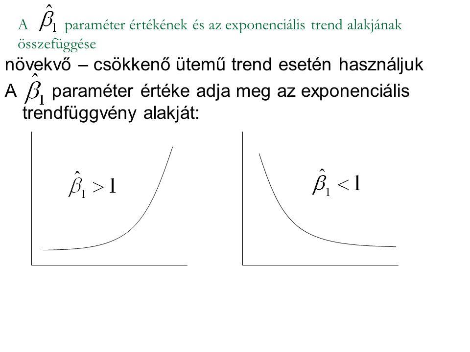 A paraméter értékének és az exponenciális trend alakjának összefüggése növekvő – csökkenő ütemű trend esetén használjuk A paraméter értéke adja meg az