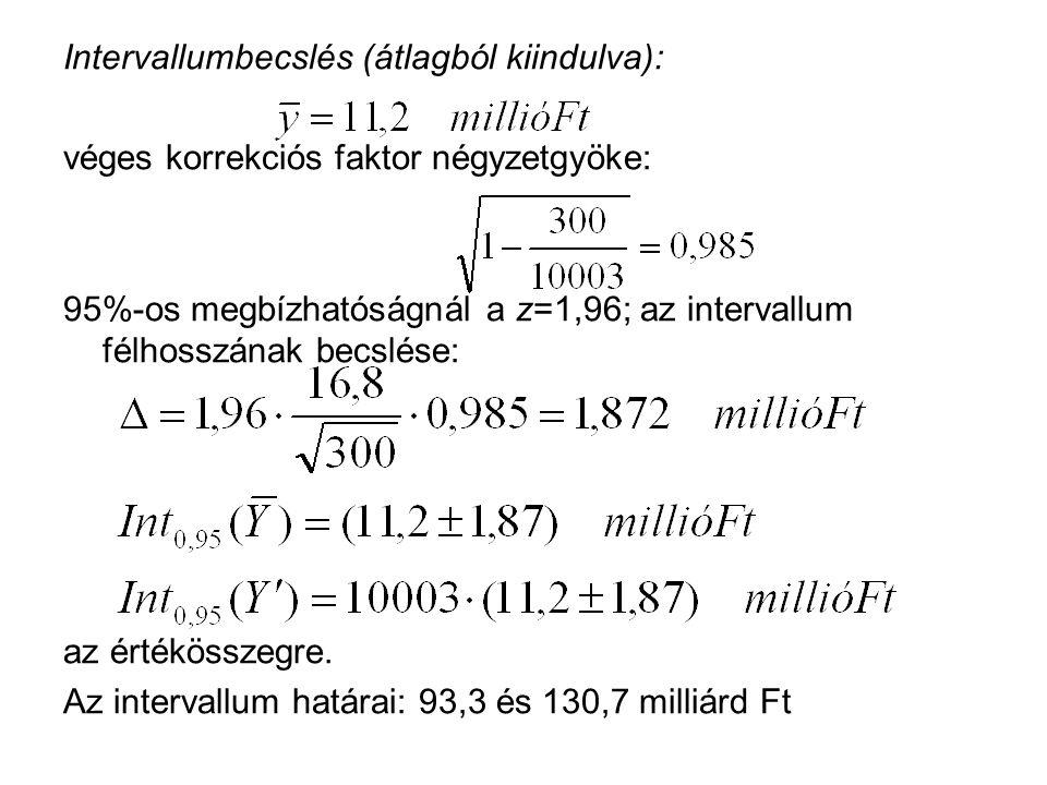 Intervallumbecslés (átlagból kiindulva): véges korrekciós faktor négyzetgyöke: 95%-os megbízhatóságnál a z=1,96; az intervallum félhosszának becslése:
