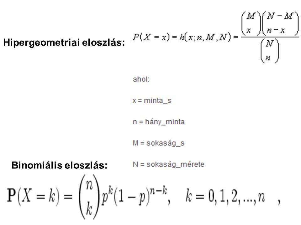 Binomiális eloszlás: Hipergeometriai eloszlás: