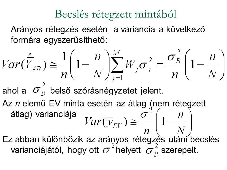 Arányos rétegzés esetén a variancia a következő formára egyszerűsíthető: ahol a belső szórásnégyzetet jelent. Az n elemű EV minta esetén az átlag (nem