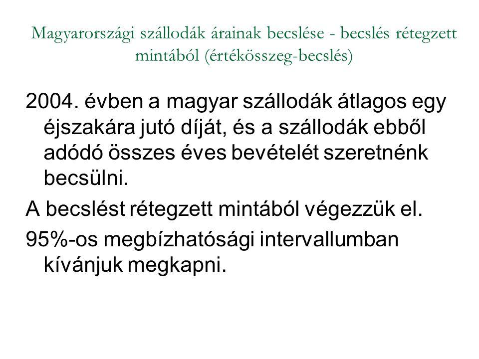 2004. évben a magyar szállodák átlagos egy éjszakára jutó díját, és a szállodák ebből adódó összes éves bevételét szeretnénk becsülni. A becslést réte