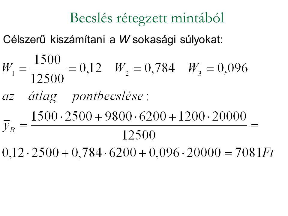 Célszerű kiszámítani a W sokasági súlyokat: Becslés rétegzett mintából