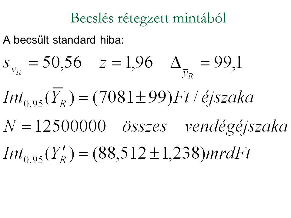 A becsült standard hiba: Becslés rétegzett mintából