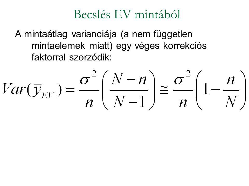 A mintaátlag varianciája (a nem független mintaelemek miatt) egy véges korrekciós faktorral szorzódik: Becslés EV mintából