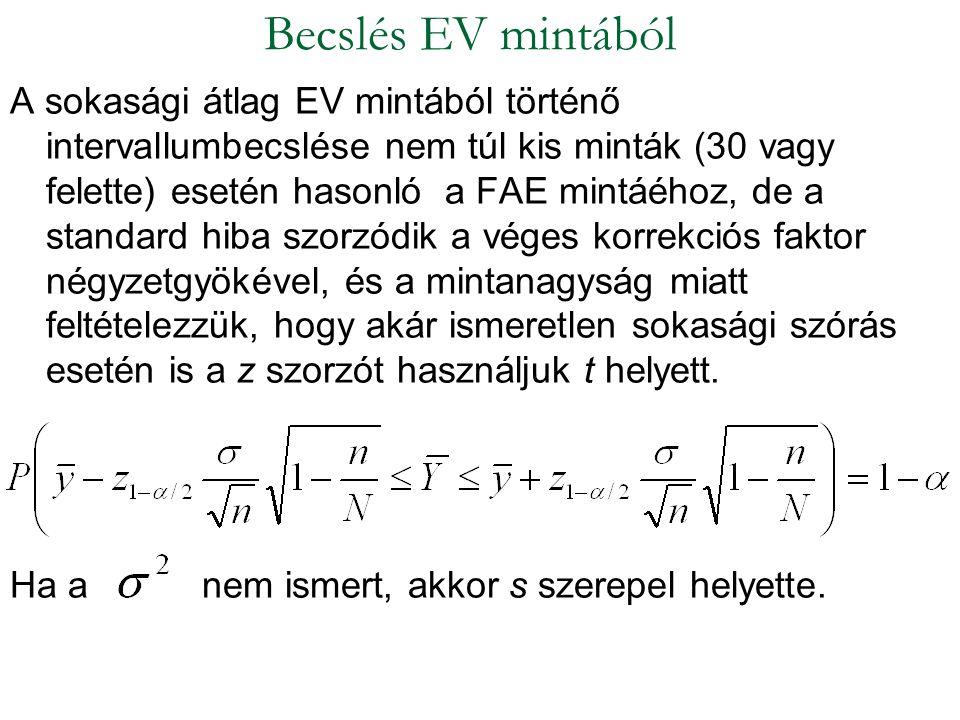 A sokasági átlag EV mintából történő intervallumbecslése nem túl kis minták (30 vagy felette) esetén hasonló a FAE mintáéhoz, de a standard hiba szorz