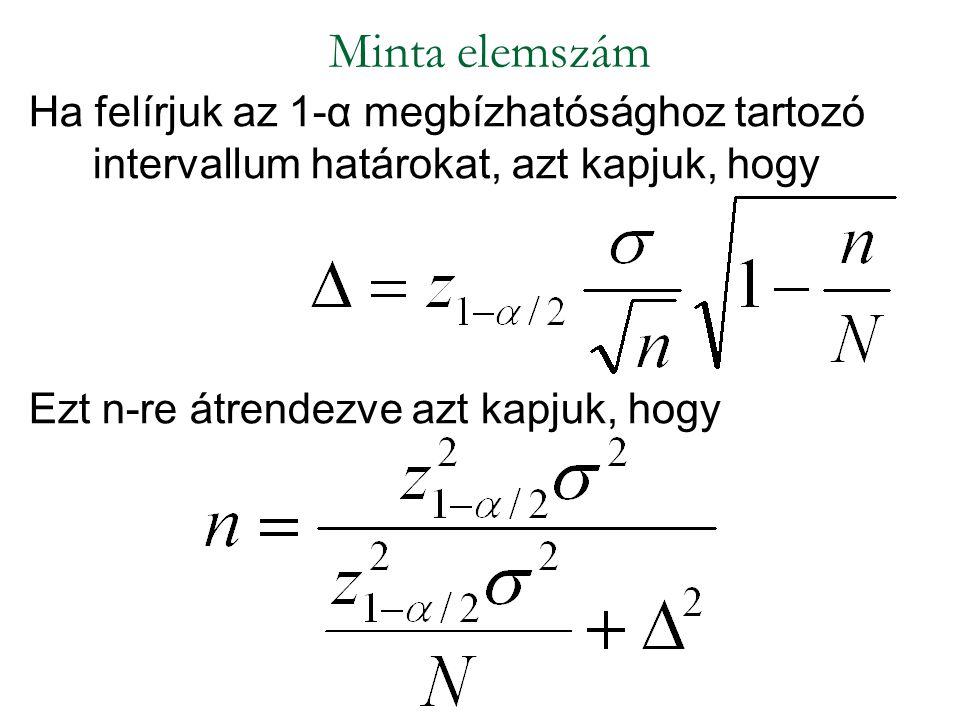 Minta elemszám Ha felírjuk az 1-α megbízhatósághoz tartozó intervallum határokat, azt kapjuk, hogy Ezt n-re átrendezve azt kapjuk, hogy