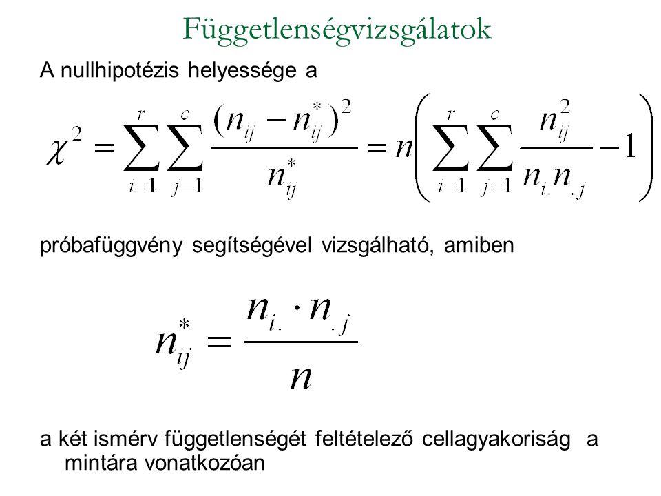 A nullhipotézis helyessége a próbafüggvény segítségével vizsgálható, amiben a két ismérv függetlenségét feltételező cellagyakoriság a mintára vonatkozóan Függetlenségvizsgálatok