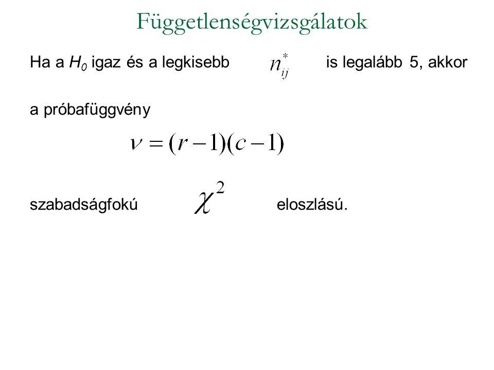 Ha a H 0 igaz és a legkisebb is legalább 5, akkor a próbafüggvény szabadságfokúeloszlású.