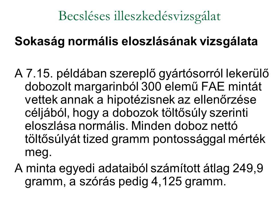 Sokaság normális eloszlásának vizsgálata A 7.15.
