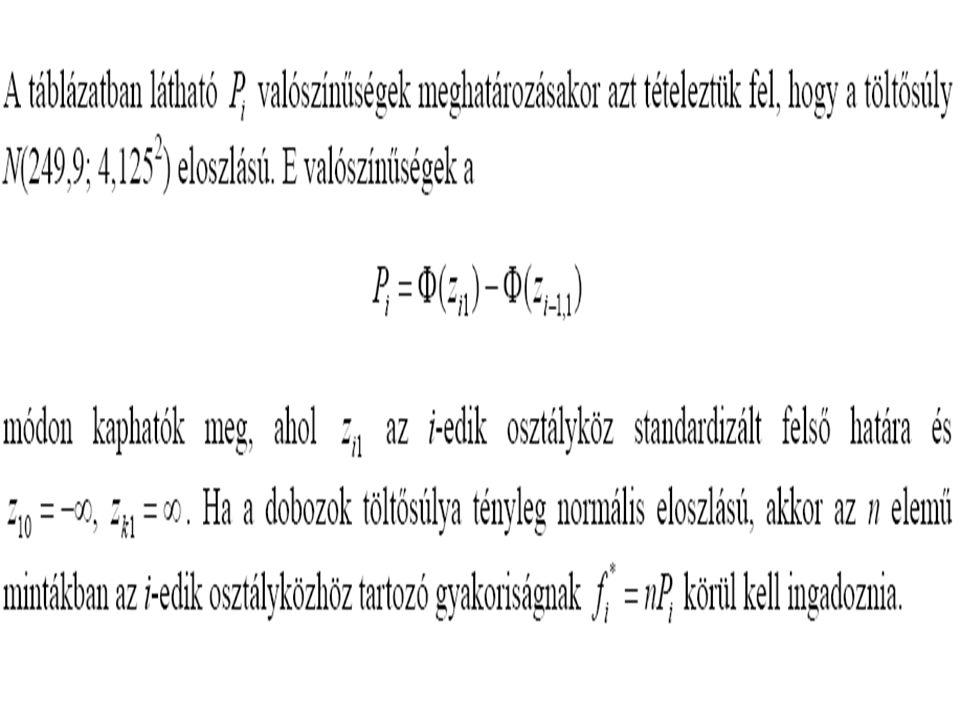 Osztály Gyakoriságok Összesen az Y sokaságból vett az X sokaságból vett mintában Két minta valamely ismérv szerinti megoszlása