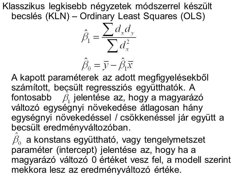 Klasszikus legkisebb négyzetek módszerrel készült becslés (KLN) – Ordinary Least Squares (OLS) A kapott paraméterek az adott megfigyelésekből számítot