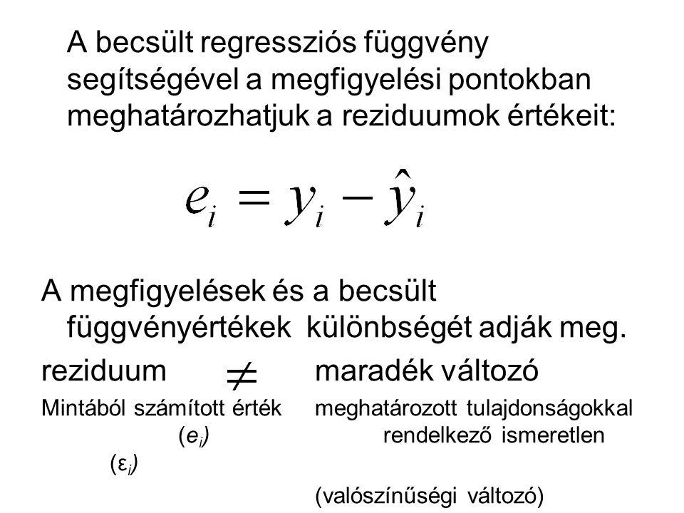 A becsült regressziós függvény segítségével a megfigyelési pontokban meghatározhatjuk a reziduumok értékeit: A megfigyelések és a becsült függvényérté