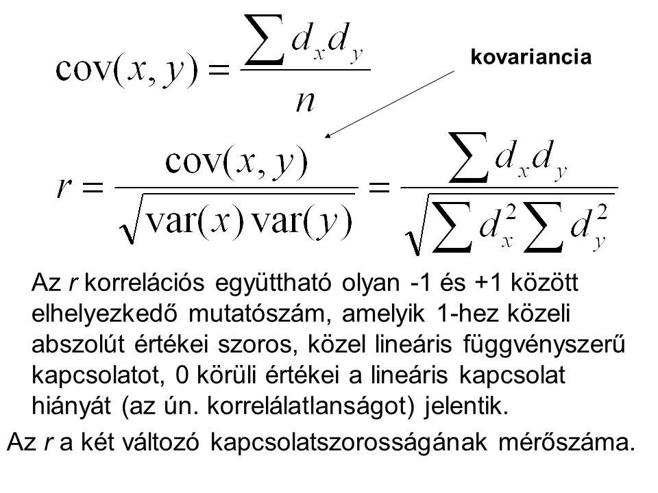 Az r korrelációs együttható olyan -1 és +1 között elhelyezkedő mutatószám, amelyik 1-hez közeli abszolút értékei szoros, közel lineáris függvényszerű