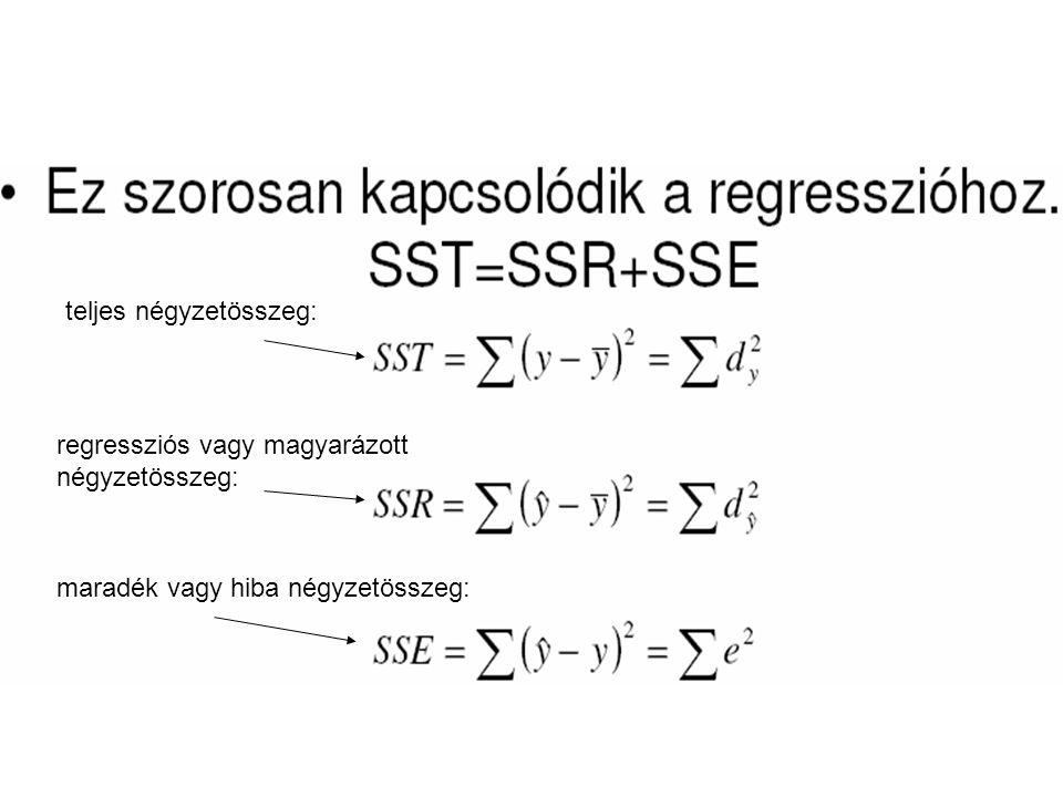 regressziós vagy magyarázott négyzetösszeg: maradék vagy hiba négyzetösszeg: teljes négyzetösszeg: