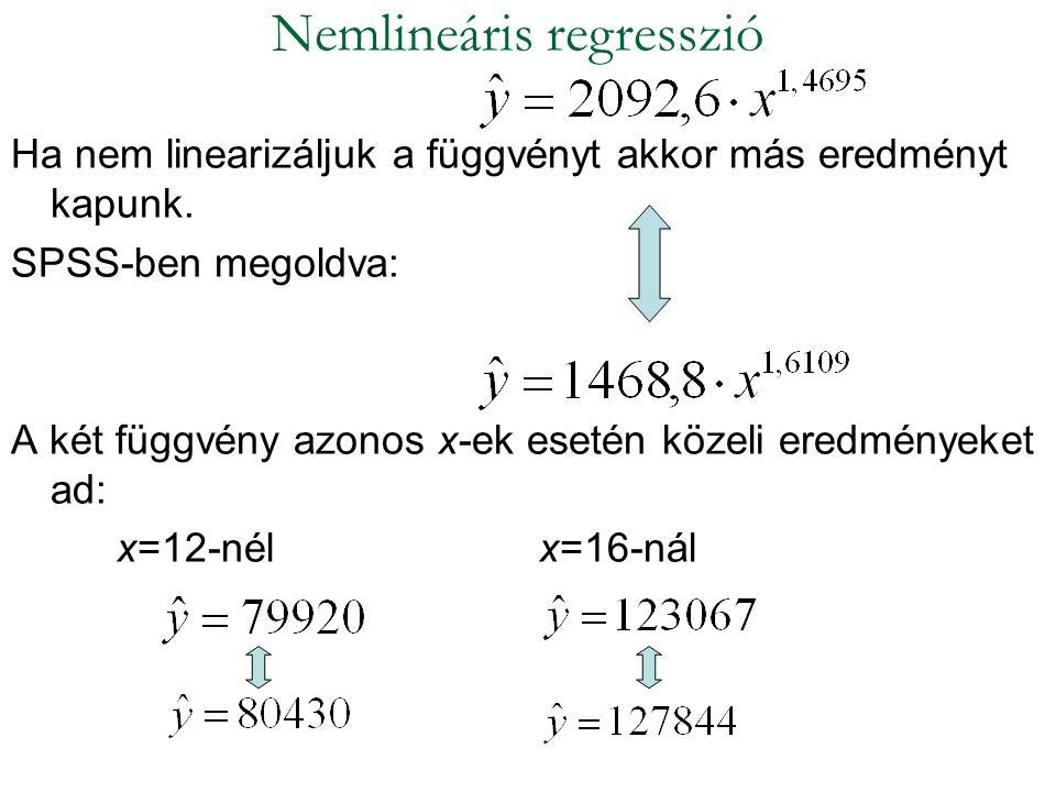 Ha nem linearizáljuk a függvényt akkor más eredményt kapunk. SPSS-ben megoldva: A két függvény azonos x-ek esetén közeli eredményeket ad: x=12-nélx=16