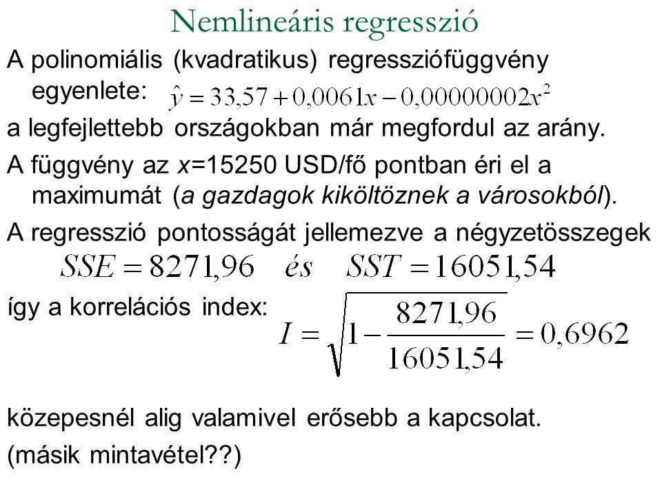 A polinomiális (kvadratikus) regressziófüggvény egyenlete: a legfejlettebb országokban már megfordul az arány. A függvény az x=15250 USD/fő pontban ér