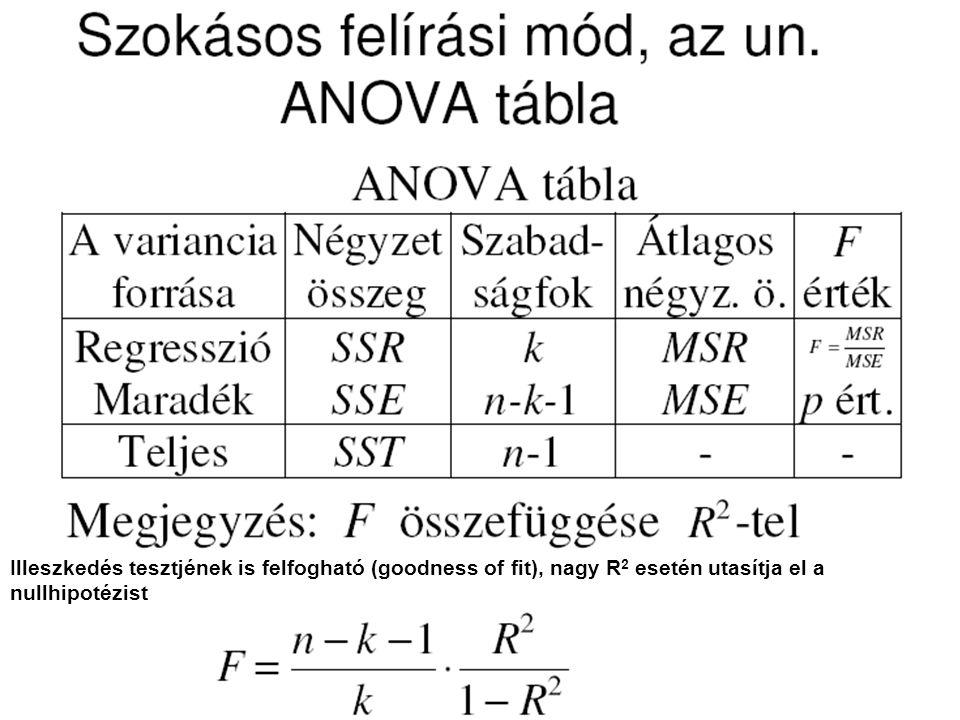 Illeszkedés tesztjének is felfogható (goodness of fit), nagy R 2 esetén utasítja el a nullhipotézist