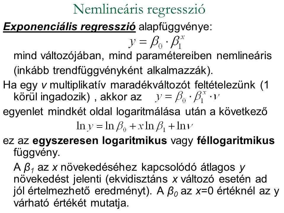 Hatványkitevős regresszió függvénye: gyakrabban alkalmazzák, mint az előzőt, mind változójában, mind paramétereiben nemlineáris, logaritmálás után lineáris alakra hozható: mindkét változónak vettük a logaritmusát kettős logaritmikus (double logarithmic) függvény Nemlineáris regresszió