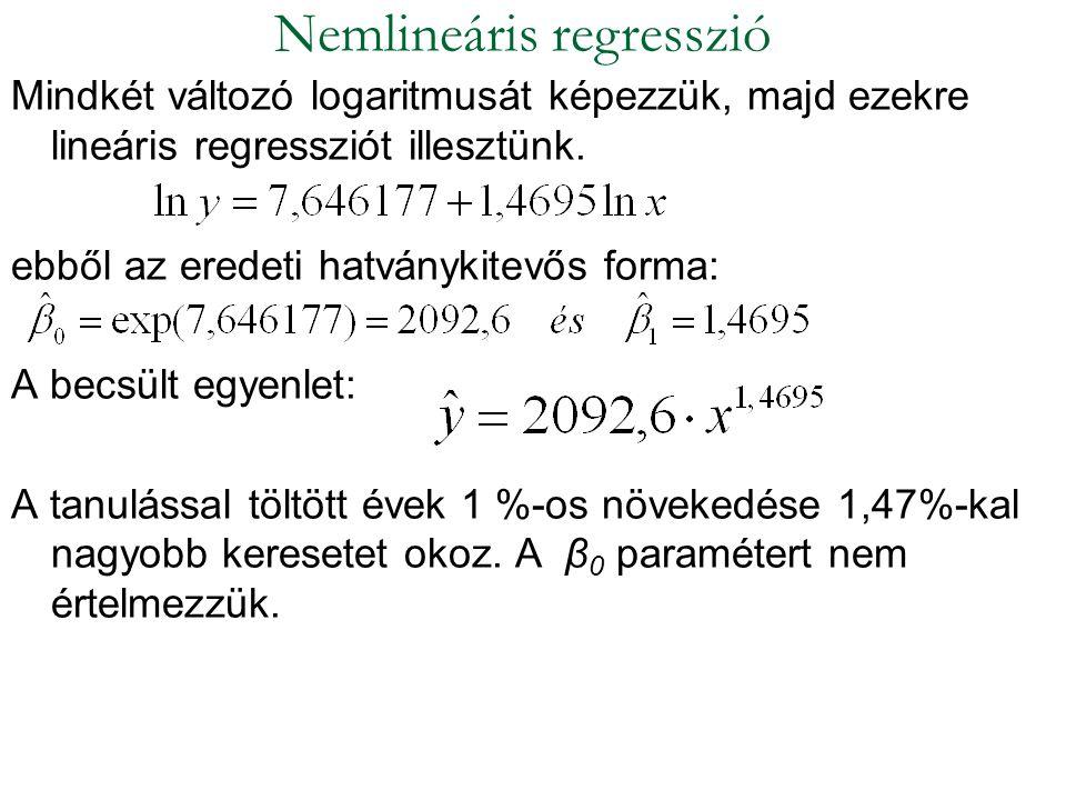 Mindkét változó logaritmusát képezzük, majd ezekre lineáris regressziót illesztünk. ebből az eredeti hatványkitevős forma: A becsült egyenlet: A tanul