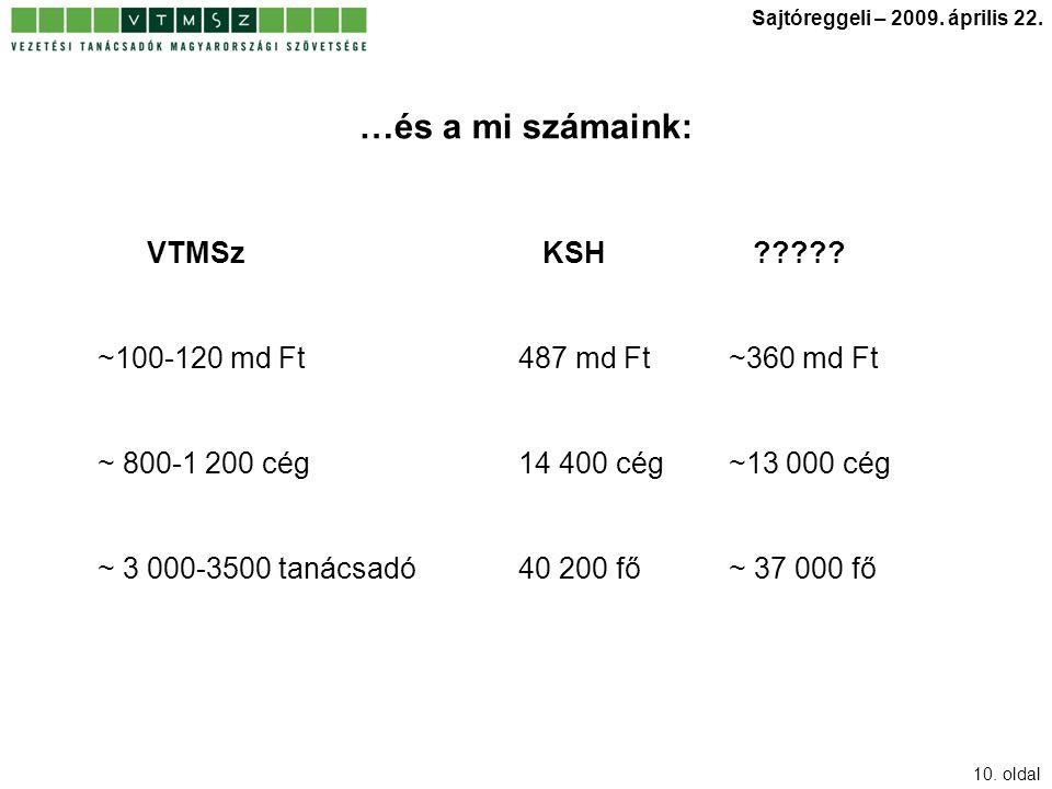 10. oldal Sajtóreggeli – 2009. április 22. …és a mi számaink: VTMSz KSH ????.