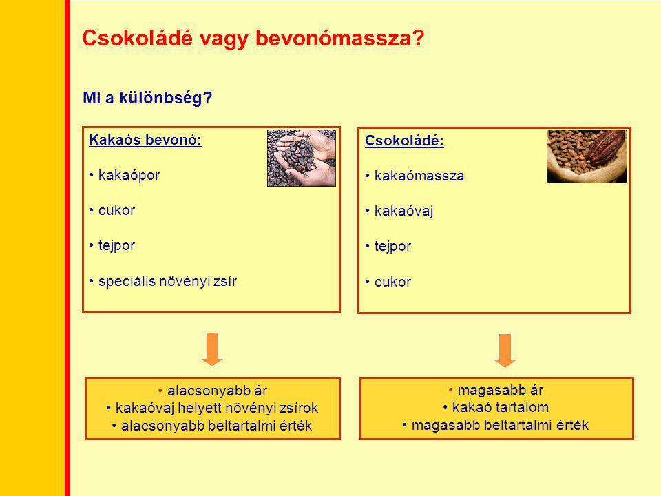 Csokoládé vagy bevonómassza? Mi a különbség? Csokoládé: kakaómassza kakaóvaj tejpor cukor Kakaós bevonó: kakaópor cukor tejpor speciális növényi zsír