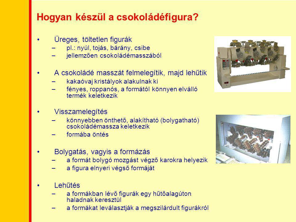 Hogyan készül a csokoládéfigura? Üreges, töltetlen figurák –pl.: nyúl, tojás, bárány, csibe –jellemzően csokoládémasszából A csokoládé masszát felmele