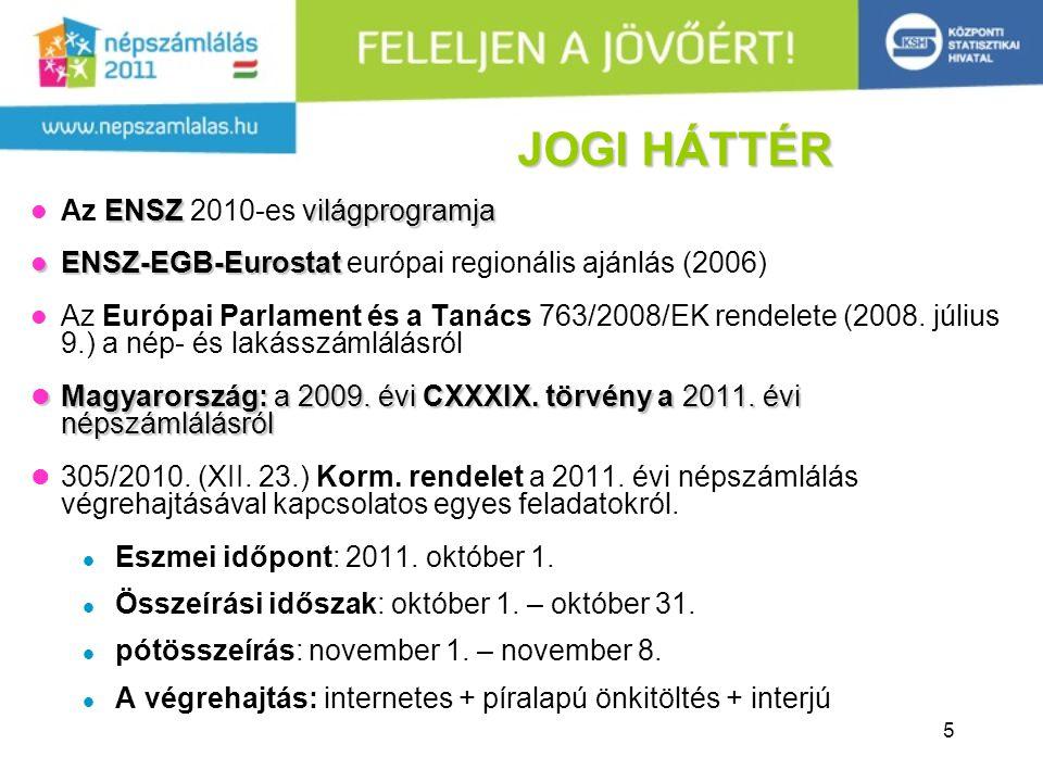 5 JOGI HÁTTÉR ENSZvilágprogramja Az ENSZ 2010-es világprogramja ENSZ-EGB-Eurostat ENSZ-EGB-Eurostat európai regionális ajánlás (2006) Az Európai Parla
