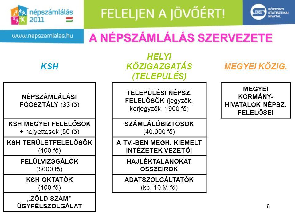 17 AZ INTERNETES KÉRDŐÍV KITÖLTŐ PROGRAM Magyar és angol nyelvű változat Egy átlagos háztartás esetén kb.