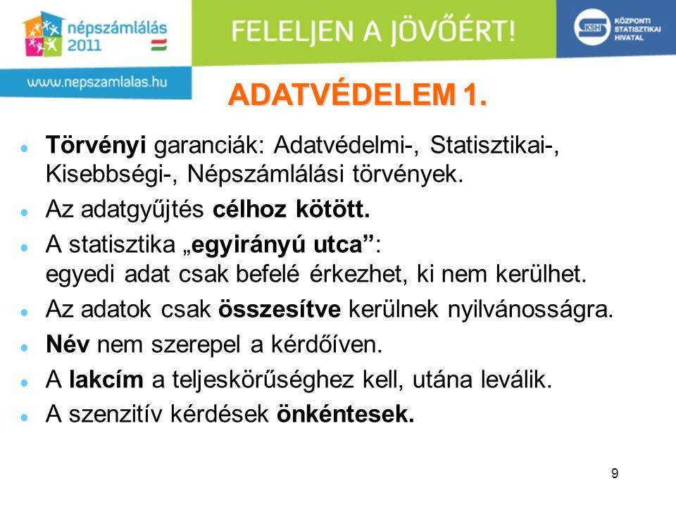 9 Törvényi garanciák: Adatvédelmi-, Statisztikai-, Kisebbségi-, Népszámlálási törvények.