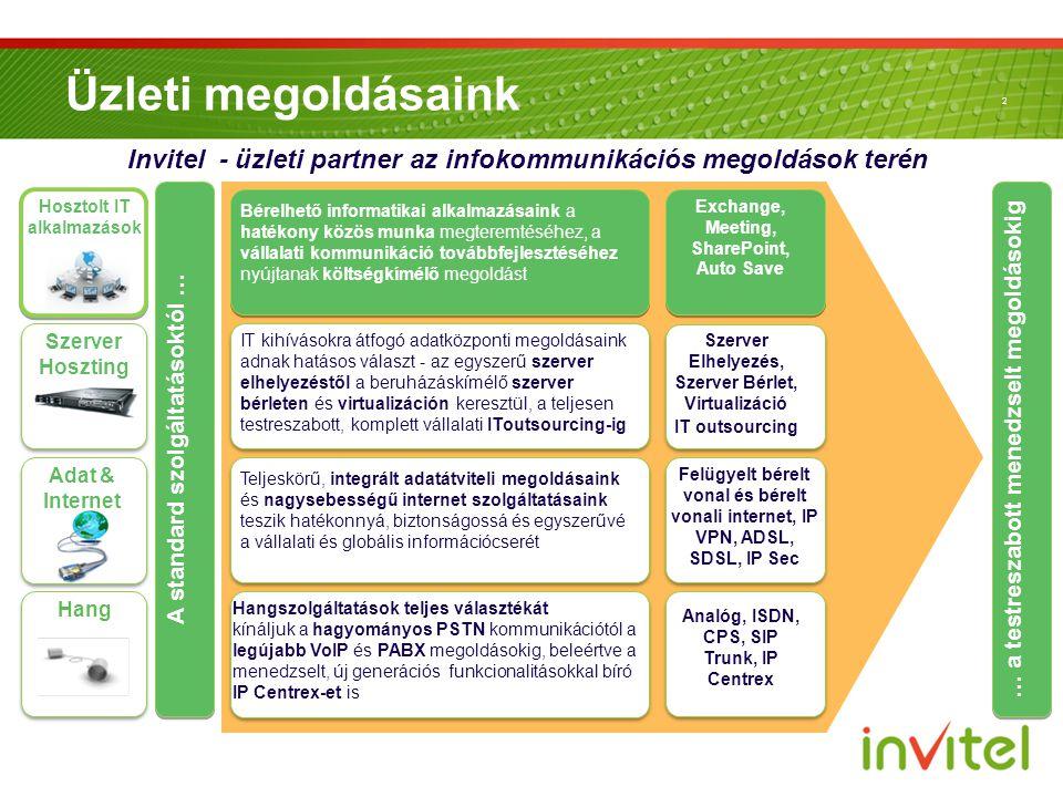 2 Üzleti megoldásaink Invitel - üzleti partner az infokommunikációs megoldások terén Hang Szerver Hoszting Teljeskörű, integrált adatátviteli megoldás