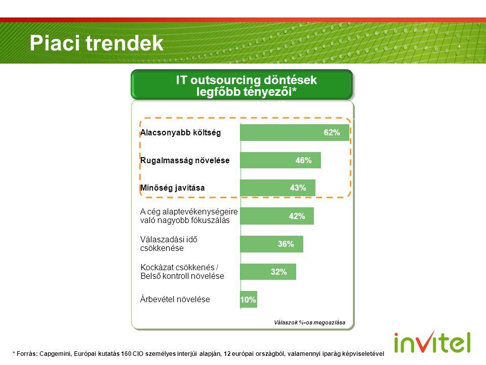 4 Piaci trendek IT outsourcing döntések legfőbb tényezői* 62% Alacsonyabb költség 46% Rugalmasság növelése 43%Minőség javítása 42% Válaszadási idő csö