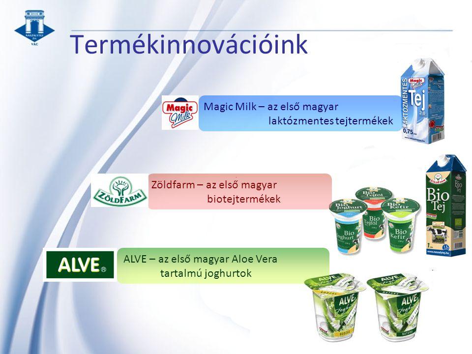 Termékinnovációink ALVE – az első magyar Aloe Vera tartalmú joghurtok Magic Milk – az első magyar laktózmentes tejtermékek Zöldfarm – az első magyar b