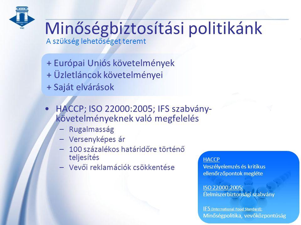 Minőségbiztosítási politikánk HACCP; ISO 22000:2005; IFS szabvány- követelményeknek való megfelelés –Rugalmasság –Versenyképes ár –100 százalékos határidőre történő teljesítés –Vevői reklamációk csökkentése A szükség lehetőséget teremt HACCP Veszélyelemzés és kritikus ellenőrzőpontok megléte ISO 22000:2005: Élelmiszerbiztonsági szabvány IFS (International Food Standard): Minőségpolitika, vevőközpontúság + Európai Uniós követelmények + Üzletláncok követelményei + Saját elvárások