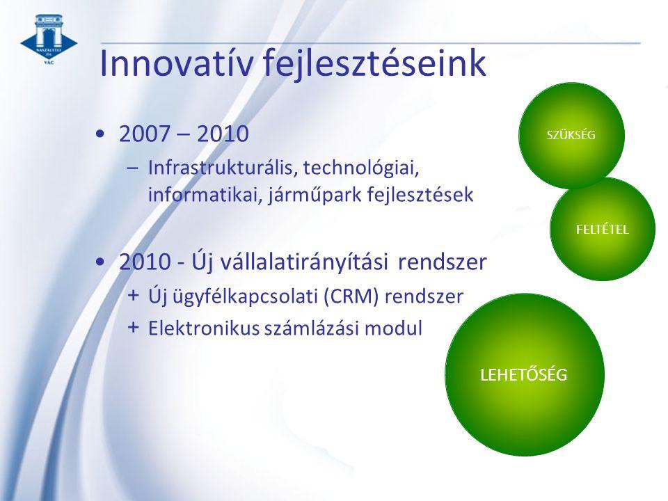 Innovatív fejlesztéseink 2007 – 2010 –Infrastrukturális, technológiai, informatikai, járműpark fejlesztések 2010 - Új vállalatirányítási rendszer + Új ügyfélkapcsolati (CRM) rendszer + Elektronikus számlázási modul FELTÉTEL LEHETŐSÉG SZÜKSÉG