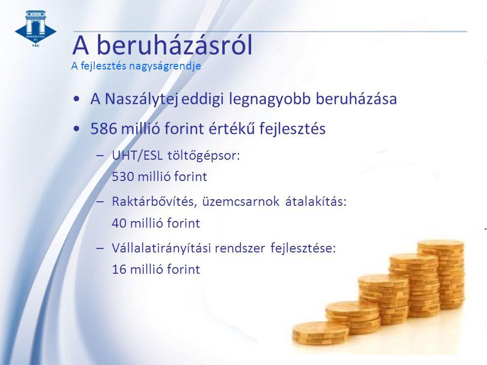 A beruházásról A Naszálytej eddigi legnagyobb beruházása 586 millió forint értékű fejlesztés –UHT/ESL töltőgépsor: 530 millió forint –Raktárbővítés, üzemcsarnok átalakítás: 40 millió forint –Vállalatirányítási rendszer fejlesztése: 16 millió forint A fejlesztés nagyságrendje