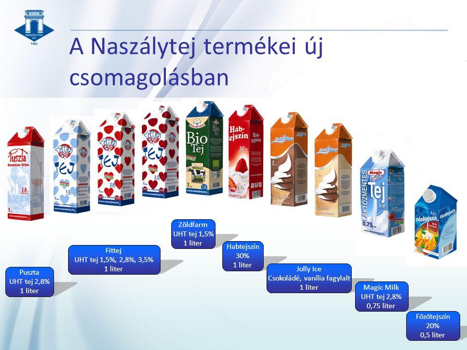 A Naszálytej termékei új csomagolásban Puszta UHT tej 2,8% 1 liter Fittej UHT tej 1,5%, 2,8%, 3,5% 1 liter Zöldfarm UHT tej 1,5% 1 liter Habtejszín 30