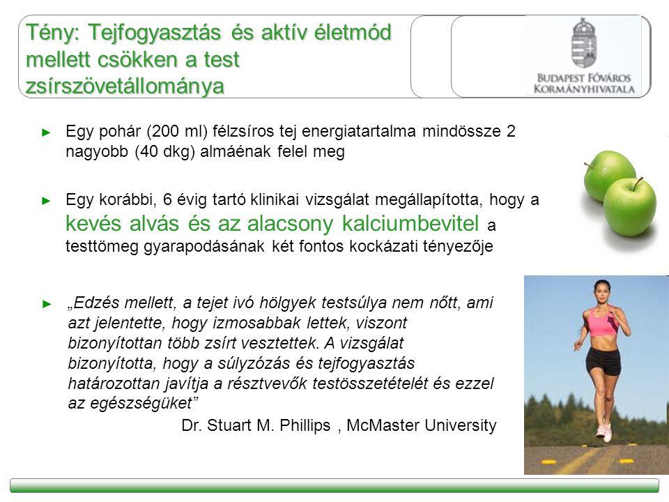 Kutatás: A tej hozzájárul az ideális testtömeg megőrzéséhez Magyarországon a lakosság közel 60%-a nem tudja, hogy a tejfogyasztás segíthet a fogyásban Forrás: GfK kutatás 2011.
