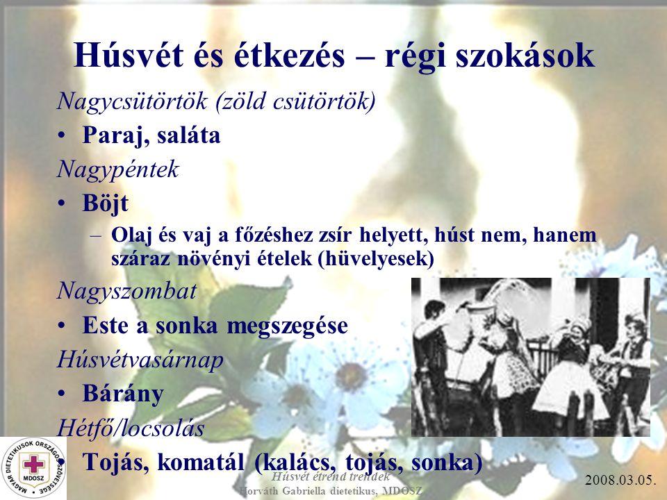 Húsvét étrend trendek Horváth Gabriella dietetikus, MDOSZ 2008.03.05.