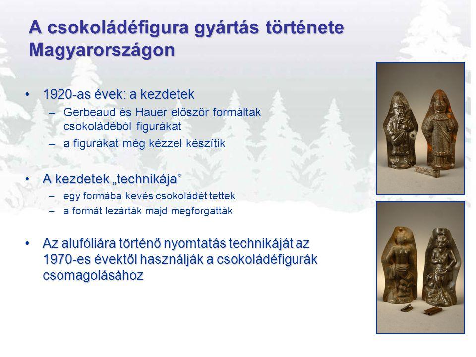 """A csokoládéfigura gyártás története Magyarországon 1920-as évek: a kezdetek1920-as évek: a kezdetek –Gerbeaud és Hauer először formáltak csokoládéból figurákat –a figurákat még kézzel készítik A kezdetek """"technikája A kezdetek """"technikája –egy formába kevés csokoládét tettek –a formát lezárták majd megforgatták Az alufóliára történő nyomtatás technikáját az 1970-es évektől használják a csokoládéfigurák csomagolásáhozAz alufóliára történő nyomtatás technikáját az 1970-es évektől használják a csokoládéfigurák csomagolásához"""