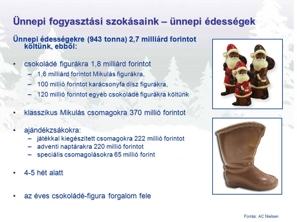 Ünnepi fogyasztási szokásaink – ünnepi édességek Ünnepi édességekre (943 tonna) 2,7 milliárd forintot költünk, ebből: csokoládé figurákra 1,8 milliárd